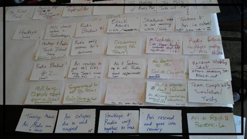 Hannah's plot cards